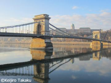 ブダペスト1日観光